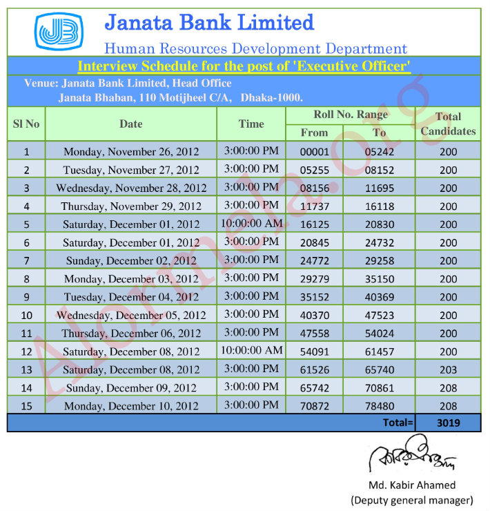 Janata Bank Executive Officer Viva Schedule