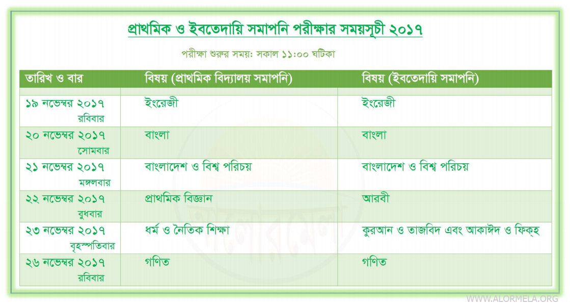 Primary and ebtedayee exam routine psc