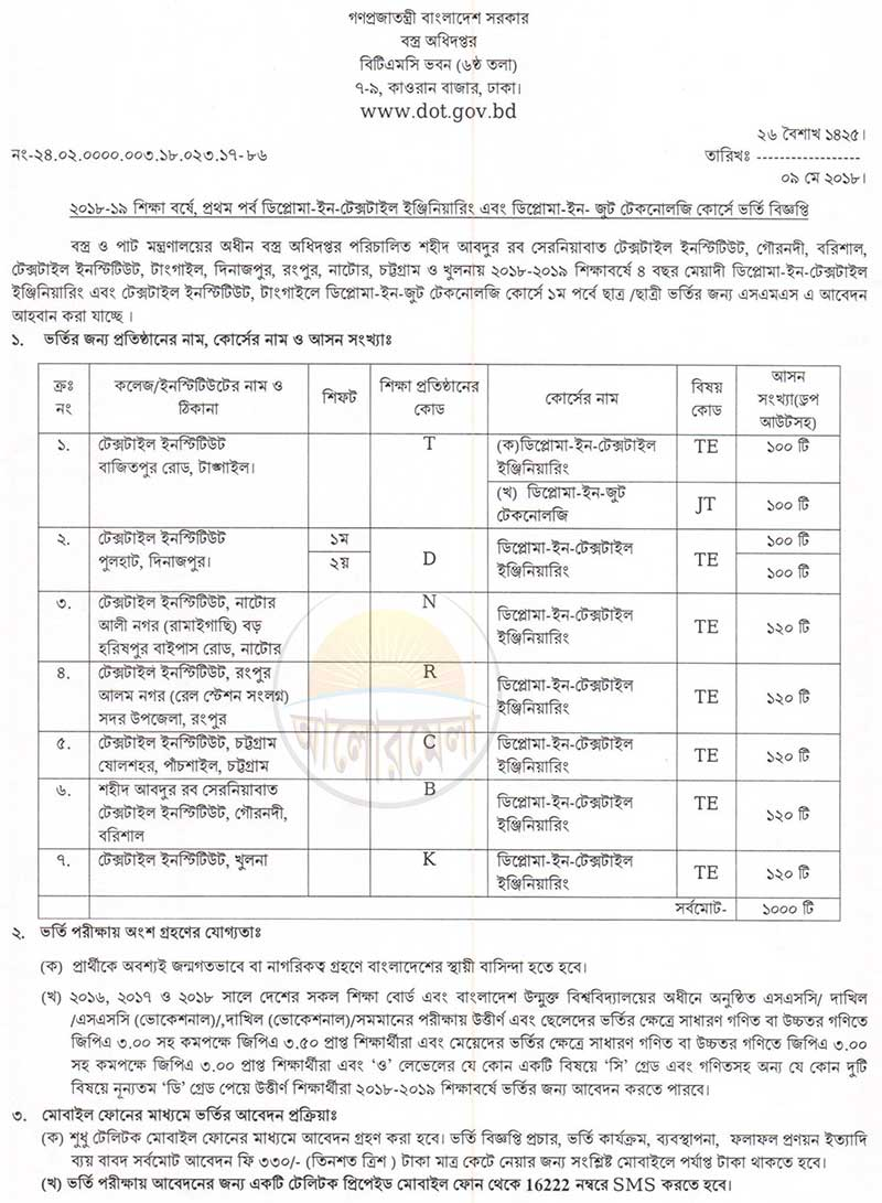 Textile Engineering and Jute Technology Admission