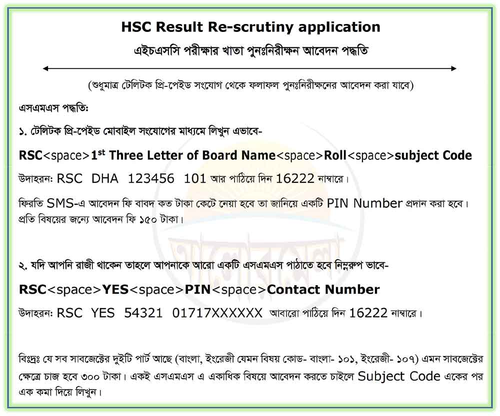 HSC result re scrutiny application process