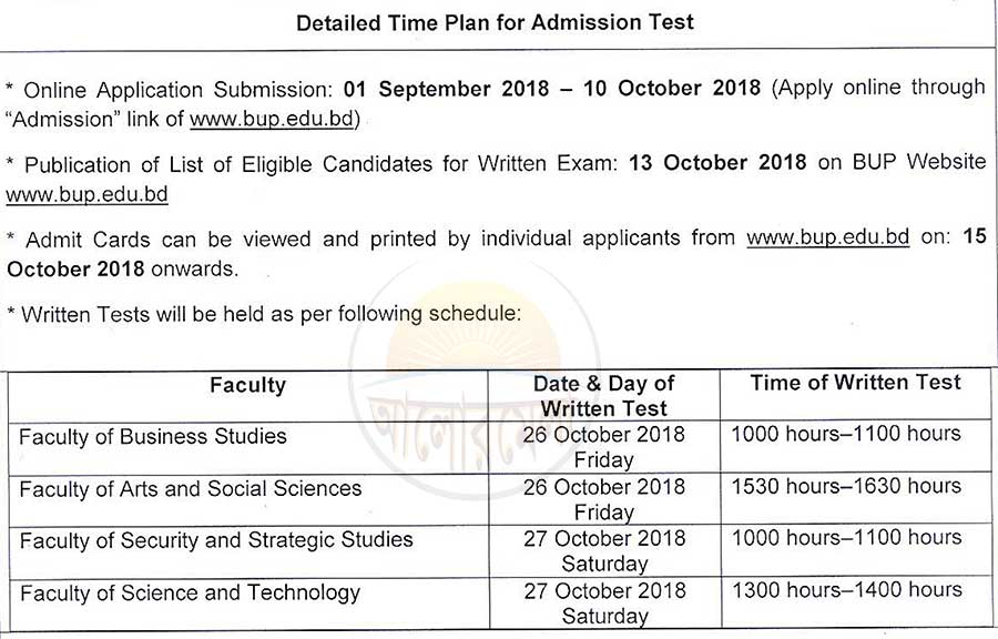 BUP Admission Notice 2018 2019