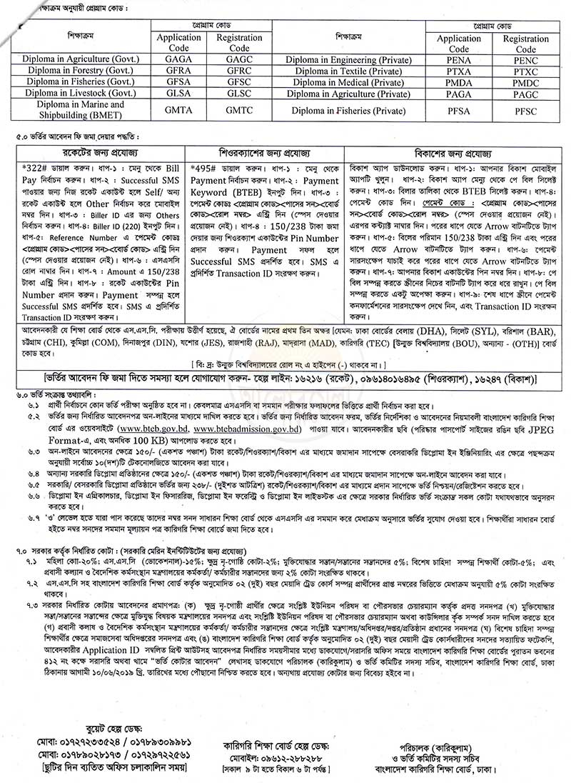 Diploma Addmission Notice 2019 2