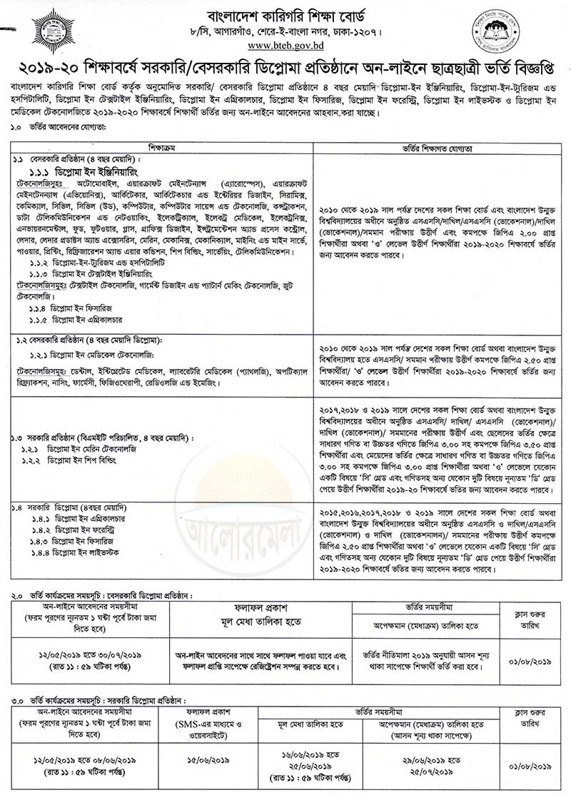 Diploma Addmission Notice 2019