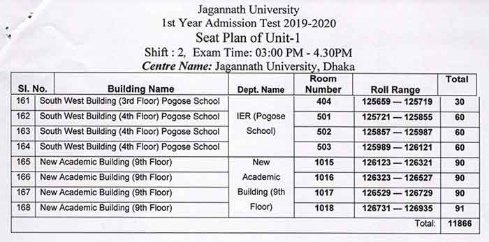 JNU Unit 1 Seat Plan Odd page 006