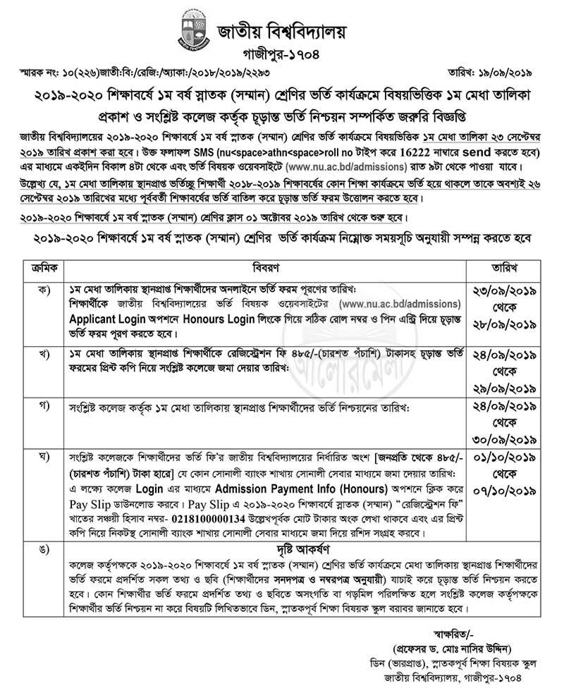 National University Honours Admission Result 2019